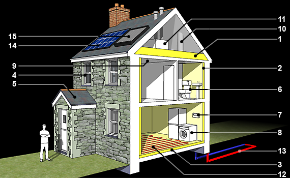Renovate Back Yard Extension Or Build From Scratch For Your House Or Whatever Digital Cool Stuff You Want To Enable In Your House We Can Come Into